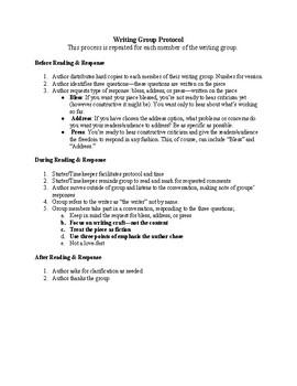 27. Writing Group Protocol - Feeback and Reader's Responsibility