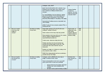 27 lesson scheme of work for 'Wonderstruck' by Selznick
