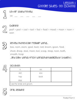27 Diphthong Phonics Lessons with Templates, Printables and Google Slides