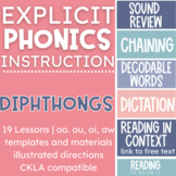 27 Diphthong Phonics Lessons with Templates, Printables an