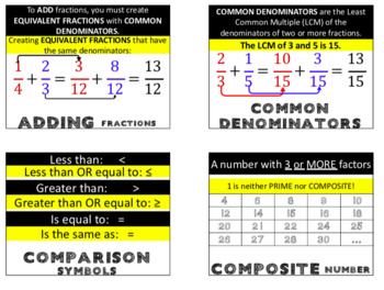 28 Fraction Vocabulary Posters for Classrooms and Interactive Notebooks