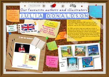 Poster Set Of 28 UK & USA Top Children's Authors & Illustrators Print Your Own