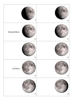 28-day Moon Phase Flip Book - Northern Hemisphere