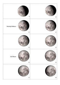 28-day Moon Phase Flip Book - Southern Hemisphere