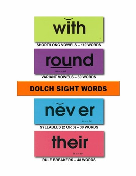 Dolch Sight Words – Flash Cards (grouped into 4 decoding categories)