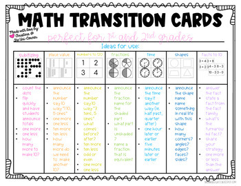 328 Math Transition Flash Cards (Counting, Subitizing, Fractions, Time, & More!)