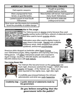 29 - The Vietnam War Era - Scaffold/Guided Notes (Filled-In Only)