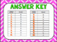 2A.7A: Add, Subtract, Multiply & Divide Complex Numbers TEKS Aligned Task Cards!