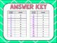 2A.7I: Quotients of Polynomials TEKS Aligned Task Cards! (Algebra II)