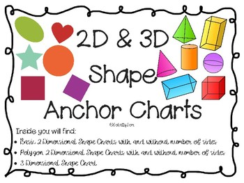 2D & 3D Shape Anchor Charts by Totally Tor Teaching and More | TpT