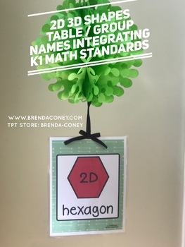 2D 3D Shapes Table Names / Group Posters