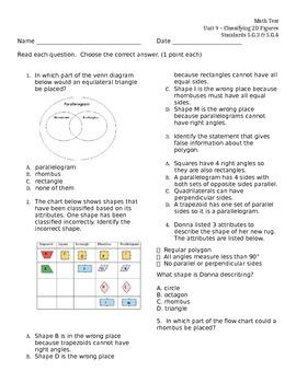 2D Figures & Hierarchy 5.G.3 & 5.G.4 ASSESSMENT Test5