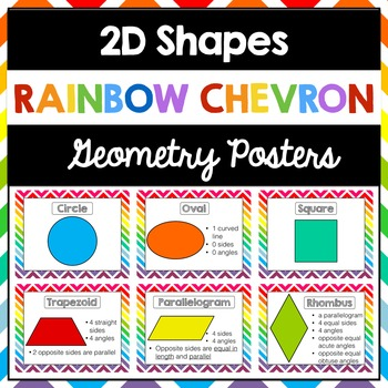 2D Shapes Posters | Rainbow Chevron