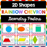2D Shapes Posters Rainbow Chevron