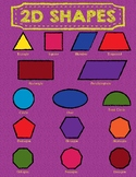 2D SHAPES Poster / Chart