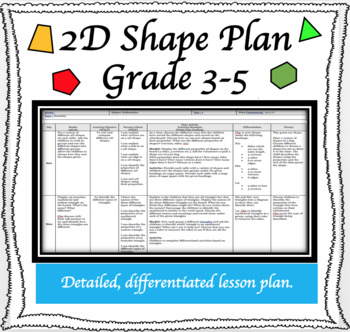 2D Shape: Differentiated and Practical