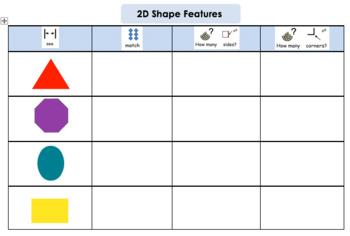 2D Shape Features Chart