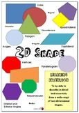 2D Shape - Learning Intention Poster