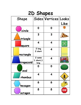 2D Shape Poster