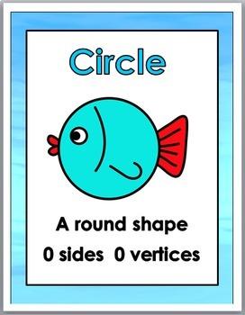 Ocean Theme Classroom Decor - 2D Shape Posters