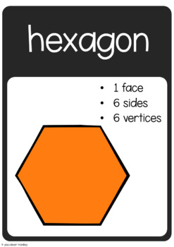 2D Shape Posters and Word Wall Cards
