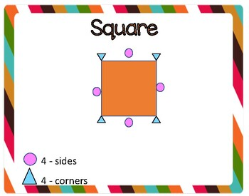 2D Shape Posters with Attributes