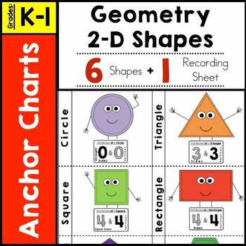 2D Shapes Anchor Chart