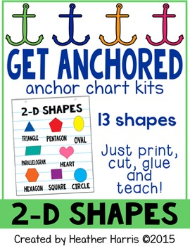 photo about Printable Shapes Chart named Designs Anchor Chart Worksheets Instruction Materials TpT