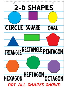 2D Shapes Anchor Chart Kit