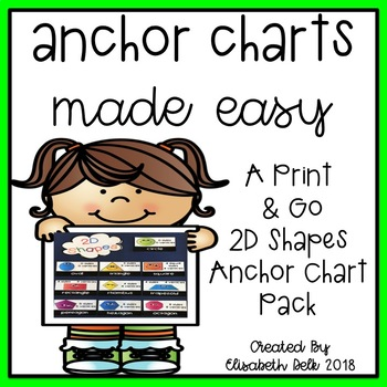 2D Shapes Anchor Charts Made Easy