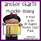 3D Shapes Anchor Charts Made Easy