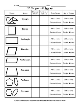 2d shapes attributes by school of design teachers pay teachers. Black Bedroom Furniture Sets. Home Design Ideas