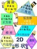 2D Shapes Attributes Chinese Poster Minions