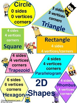 2D Shapes Attributes English Poster Minions