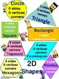 2D Shapes Attributes English Anchor Chart Minions