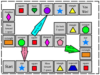 2D Shapes Board Game