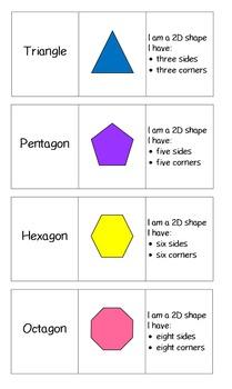 2D Shapes, Names & Descriptions