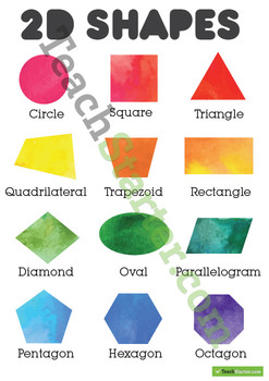 2D Shapes Poster – Colour