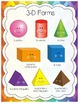2D Shapes and 3D Shapes (Forms) Poster Set (Set of 25 English/French)