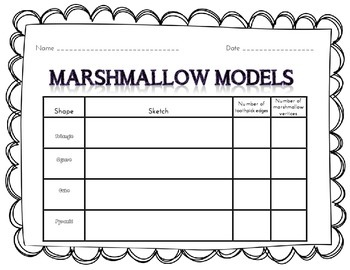 2D and 3D Marshmallow Models