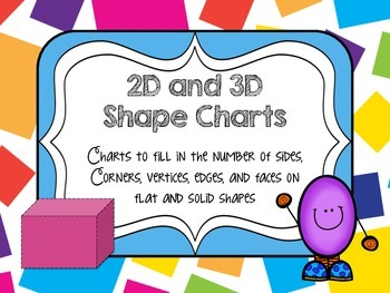 2D and 3D Shape Charts
