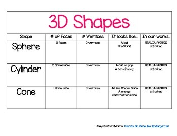 2D and 3D Shapes Anchor Chart Materials