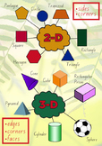 2D and 3D Shapes Comparative Poster