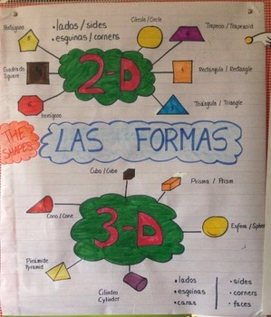 Dual Language, 2D and 3D Shapes. Spanish / English.