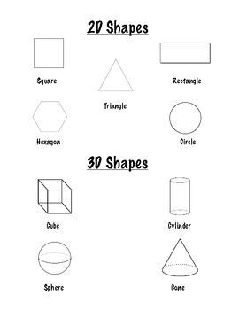 2D and 3D Shapes Handout- Common Core