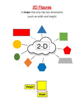 2D figures