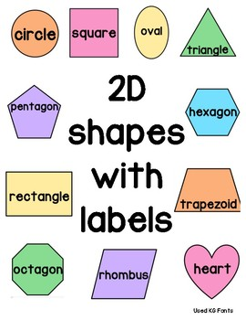 2D shapes (with labels) Posters