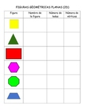2D shapes worksheet in spanish