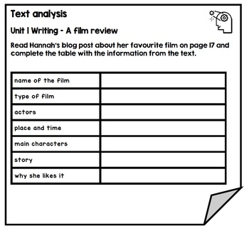 2ESO Smart Planet complimentary text analysis mini-activity