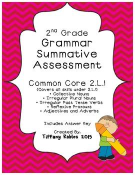 2.L.1 Grammar Common Core